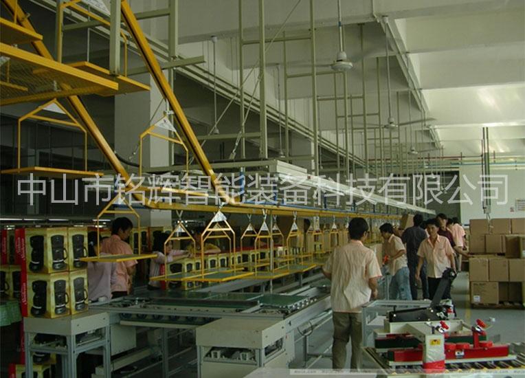 在装配线组织模式中,有产品装配线和组件子装配线