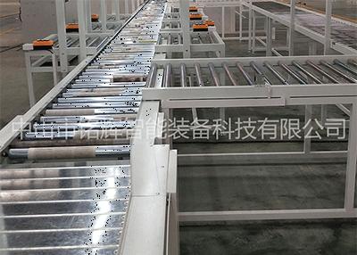工业输送线电商领域是中国分拣技术装备应用广