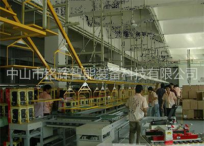 生产线可分成四种种类